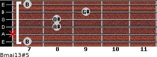 Bmaj13#5 for guitar on frets 7, x, 8, 8, 9, 7