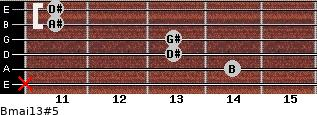 Bmaj13#5 for guitar on frets x, 14, 13, 13, 11, 11