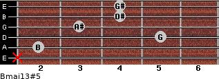 Bmaj13#5 for guitar on frets x, 2, 5, 3, 4, 4