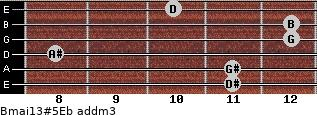 Bmaj13#5/Eb add(m3) for guitar on frets 11, 11, 8, 12, 12, 10