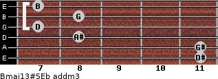 Bmaj13#5/Eb add(m3) for guitar on frets 11, 11, 8, 7, 8, 7