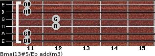 Bmaj13#5/Eb add(m3) for guitar on frets 11, 11, 12, 12, 11, 11