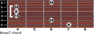 Bmaj7 for guitar on frets 7, 6, 4, 4, 4, 6