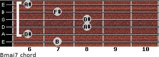 Bmaj7 for guitar on frets 7, 6, 8, 8, 7, 6