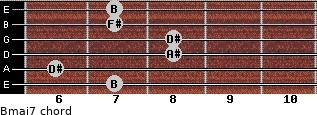 Bmaj7 for guitar on frets 7, 6, 8, 8, 7, 7