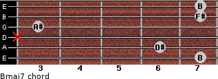 Bmaj7 for guitar on frets 7, 6, x, 3, 7, 7