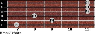 Bmaj7 for guitar on frets 7, 9, 8, 11, 11, 11