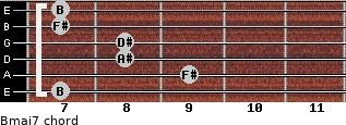 Bmaj7 for guitar on frets 7, 9, 8, 8, 7, 7