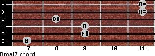 Bmaj7 for guitar on frets 7, 9, 9, 8, 11, 11