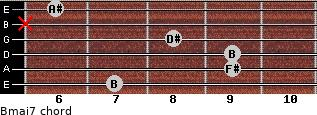 Bmaj7 for guitar on frets 7, 9, 9, 8, x, 6