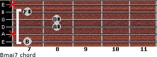 Bmaj7 for guitar on frets 7, x, 8, 8, 7, x