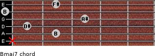 Bmaj7 for guitar on frets x, 2, 1, 3, 0, 2