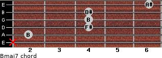 Bmaj7 for guitar on frets x, 2, 4, 4, 4, 6