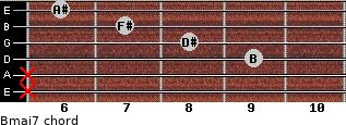 Bmaj7 for guitar on frets x, x, 9, 8, 7, 6