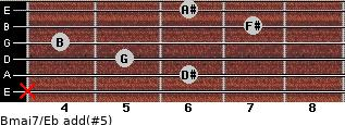 Bmaj7/Eb add(#5) for guitar on frets x, 6, 5, 4, 7, 6