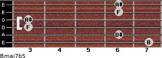 Bmaj7b5 for guitar on frets 7, 6, 3, 3, 6, 6