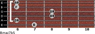 Bmaj7b5 for guitar on frets 7, 6, 8, 8, 6, 6