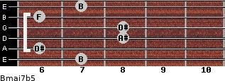 Bmaj7b5 for guitar on frets 7, 6, 8, 8, 6, 7