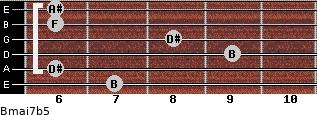 Bmaj7b5 for guitar on frets 7, 6, 9, 8, 6, 6