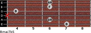 Bmaj7b5 for guitar on frets 7, 6, x, 4, 6, 6