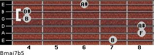 Bmaj7b5 for guitar on frets 7, 8, 8, 4, 4, 6