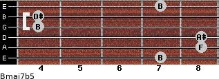 Bmaj7b5 for guitar on frets 7, 8, 8, 4, 4, 7