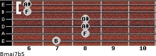 Bmaj7b5 for guitar on frets 7, 8, 8, 8, 6, 6
