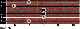 Bmaj7b5 for guitar on frets 7, 8, 8, 8, 6, 7