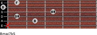 Bmaj7b5 for guitar on frets x, 2, 1, 3, 0, 1