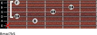 Bmaj7b5 for guitar on frets x, 2, 1, 3, 4, 1