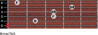 Bmaj7b5 for guitar on frets x, 2, 3, 3, 4, 1