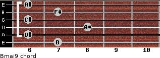 Bmaj9 for guitar on frets 7, 6, 8, 6, 7, 6