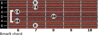 Bmaj9 for guitar on frets 7, 6, 8, 6, 7, 7