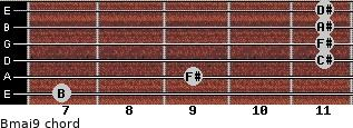 Bmaj9 for guitar on frets 7, 9, 11, 11, 11, 11