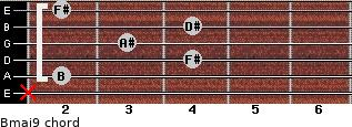 Bmaj9 for guitar on frets x, 2, 4, 3, 4, 2