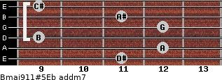 Bmaj9/11#5/Eb add(m7) guitar chord