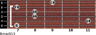 Bmaj9/13 for guitar on frets 7, 11, 8, 8, 7, 9