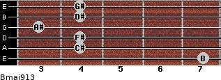 Bmaj9/13 for guitar on frets 7, 4, 4, 3, 4, 4