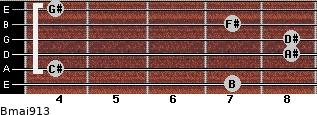 Bmaj9/13 for guitar on frets 7, 4, 8, 8, 7, 4