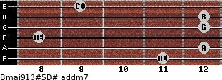 Bmaj9/13#5/D# add(m7) for guitar on frets 11, 12, 8, 12, 12, 9