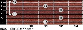 Bmaj9/13#5/D# add(m7) for guitar on frets 11, 12, 9, 12, 11, 9