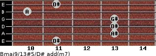 Bmaj9/13#5/D# add(m7) for guitar on frets 11, 13, 13, 13, 10, 11