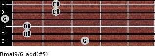 Bmaj9/G add(#5) for guitar on frets 3, 1, 1, 0, 2, 2