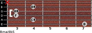 Bmaj9b5 for guitar on frets 7, 4, 3, 3, 4, x