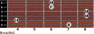 Bmaj9b5 for guitar on frets 7, 4, 8, 8, 6, 6
