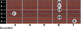 Bmaj9b5 for guitar on frets 7, 6, 3, 6, 6, 6