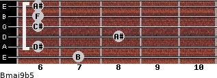 Bmaj9b5 for guitar on frets 7, 6, 8, 6, 6, 6