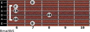 Bmaj9b5 for guitar on frets 7, 6, 8, 6, 6, 7