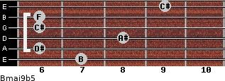 Bmaj9b5 for guitar on frets 7, 6, 8, 6, 6, 9