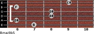 Bmaj9b5 for guitar on frets 7, 6, 8, 8, 6, 9